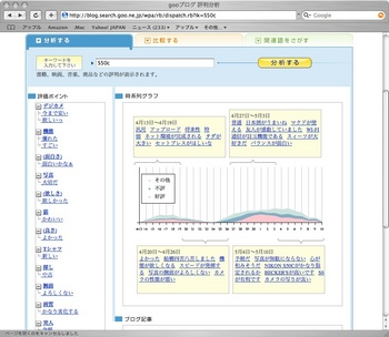 gooブログ検索で評判分析