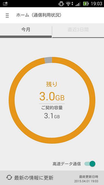 容量大幅増量になった楽天モバイル Zenfone5を2週間使ってみた印象