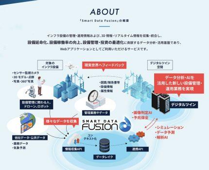 デジタルツインで進化する設備管理「Smart Data Fusion」サービスリリース